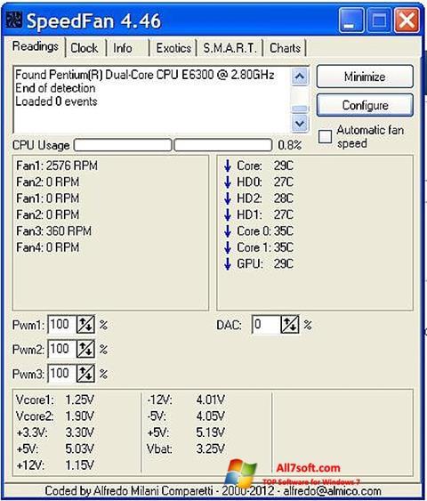 スクリーンショット SpeedFan Windows 7版