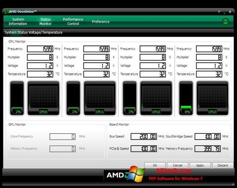 スクリーンショット AMD Overdrive Windows 7版